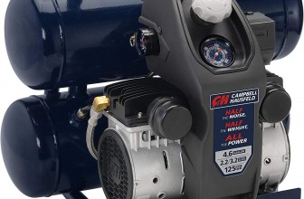10 Best Air Compressors For Impact Wrenches (Reviews ) 2020.